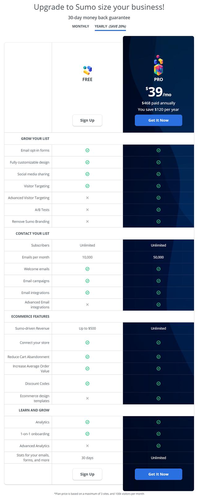 Sumo Free vs. Premium Plan